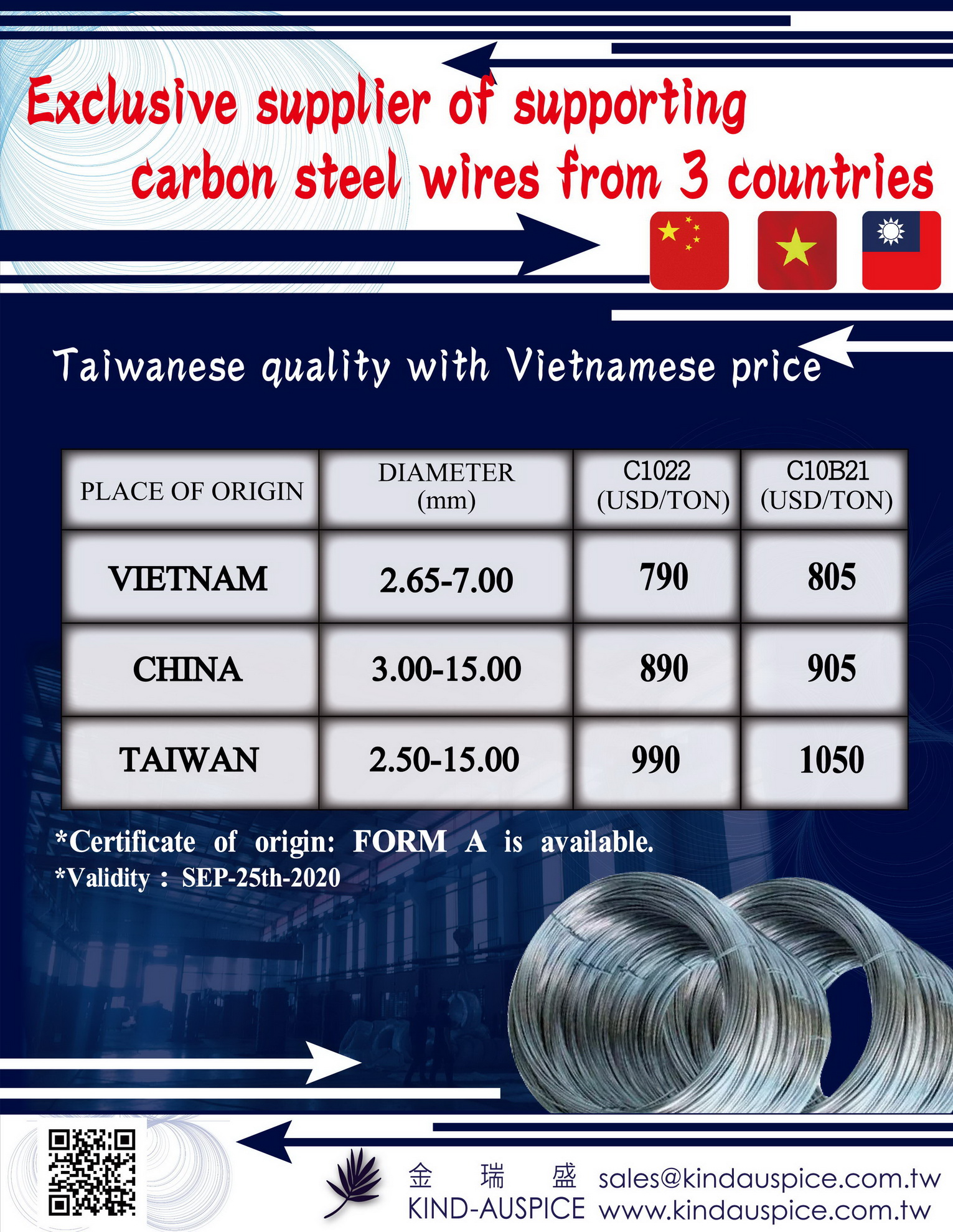 2020/JULY Steel Wire Price